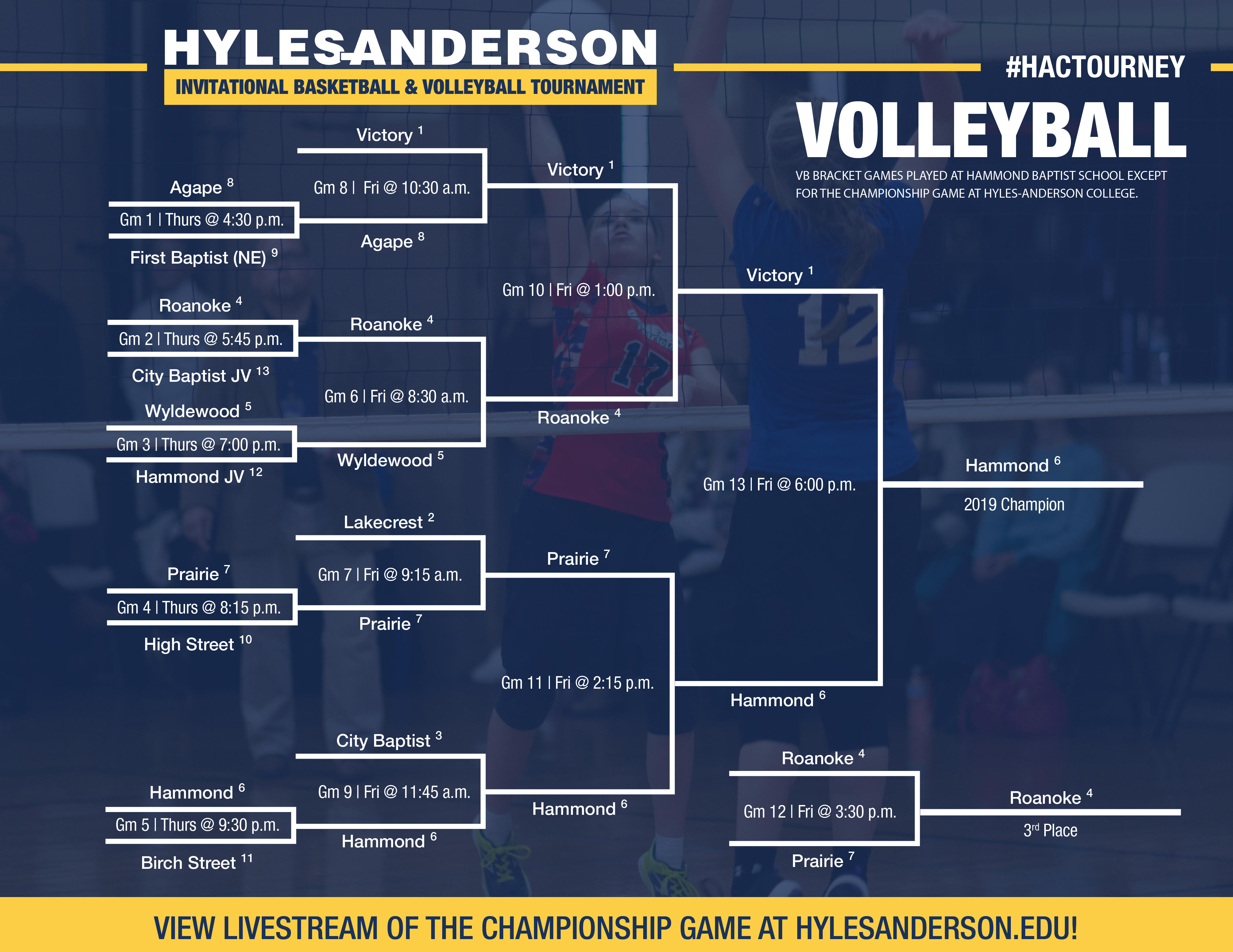 Volleyball bracket